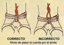 Una vez tengas el nudo, te habrá sobrado un poco de cuerda que tendrás que pasar por los dos aros del arnés que unen la anilla ventral (no por la anilla ventral, ya que se considera peligroso que estés cogido solo a ese punto). Y finalmente, deberás repasar el primer nudo con ese mismo extremo.